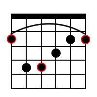 major barre chord on 6th string
