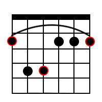 minor barre chord on 6th string
