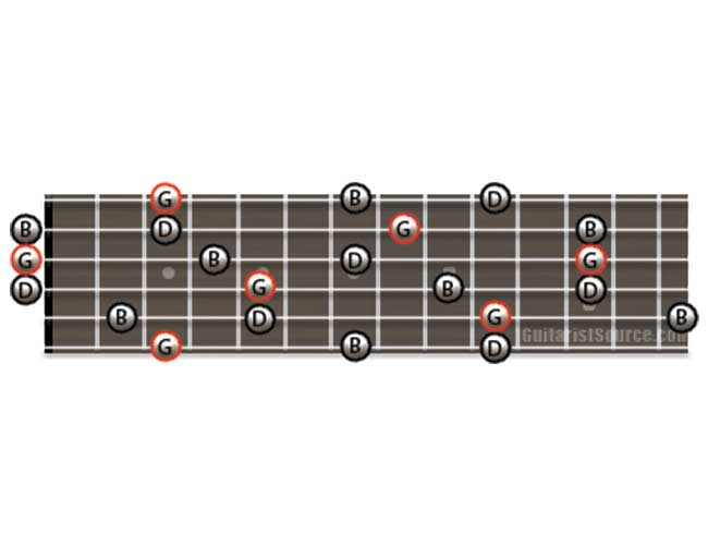 Guitar Diagram Showing how to Play G Major Arpeggios