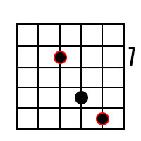 A5 Power chord on 4th string