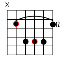 Open A Major Barre Chord