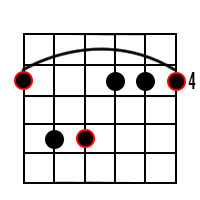 A Flat minor Chord