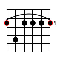 A Flat minor 7 Chord