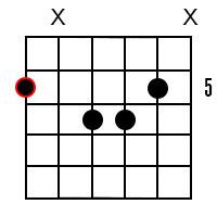 A major7 chord 2