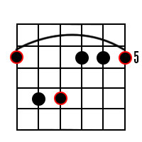 A Minor Barre Chord on 6th String