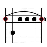 A Minor Dominant 7 Guitar Chord 4