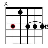 Minor dominant 9 chords for the root of A