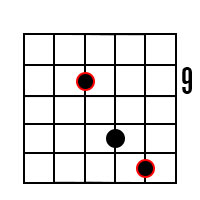 B Power Chord Root on 4th String