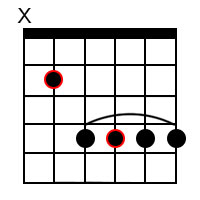 Major 6 chord forms for the root of B