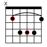 B Major Barre Chord on 5th String