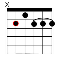 Dominant 9 chords for the root of B