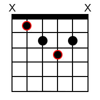 B Flat diminished Chord
