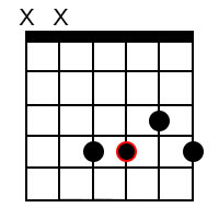 Minor 6 chord forms for the root of B