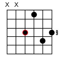B Minor Dominant 9 Chord chord 2