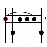 B Minor Dominant 9 Chord chord 3