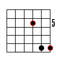 C5 Power chord on 3rd string