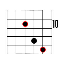C Power Chord Root on 4th String