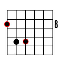 C5 Power chord on 6th string
