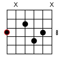 C6 chord 2