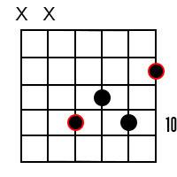 C6 chord 3