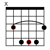 C Major Barre Chord on 5th String