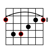 C Major Barre Chord on 6th String