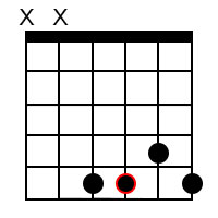 Minor 6 chord forms for the root of C