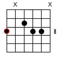 Cm6 chord 2