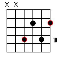 Cm6 chord 3