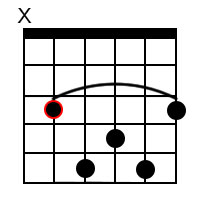 C Maj7 Guitar Chord on 5th String