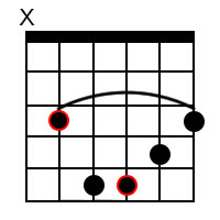 C Minor Barre Chord on 5th String