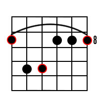 C Minor Barre Chord on 6th String