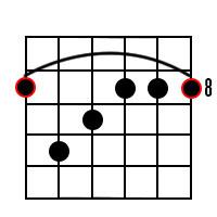 C Minor Major 7th Chord Diagram