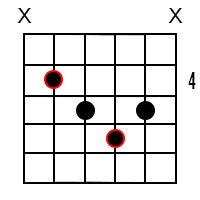 C Sharp Diminished Chord