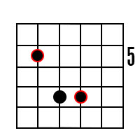 D5 Power chord on 5th string