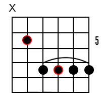 Major 6 chords for the root of D