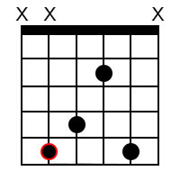 Major add9 chords for the root of D