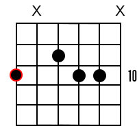 D Minor 6 Chord 2