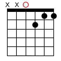 Minor dominant 7th chords for the root of D