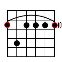 D Minor 7th Chord Diagram