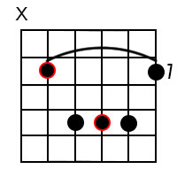 E Major Barre Chord on 5th String