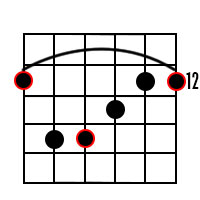 E Major Barre Chord on 6th String