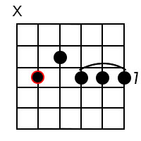 Dominant 9 chords for the root of E