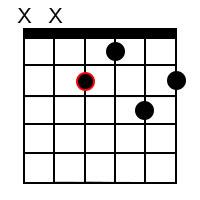 E Dominant 9 chord 2