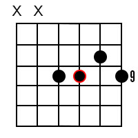 Minor 6 chords for the root of E