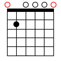 E Minor 7th Chord Diagram
