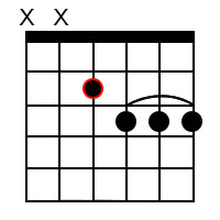 E minor 7 ♭5 Chord