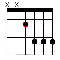 E Maj7 Guitar Chord on 4th String