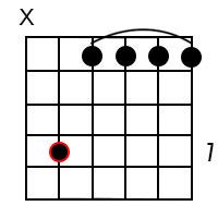 E Maj9 chord 2