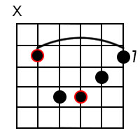 E Minor Barre Chord on 5th String